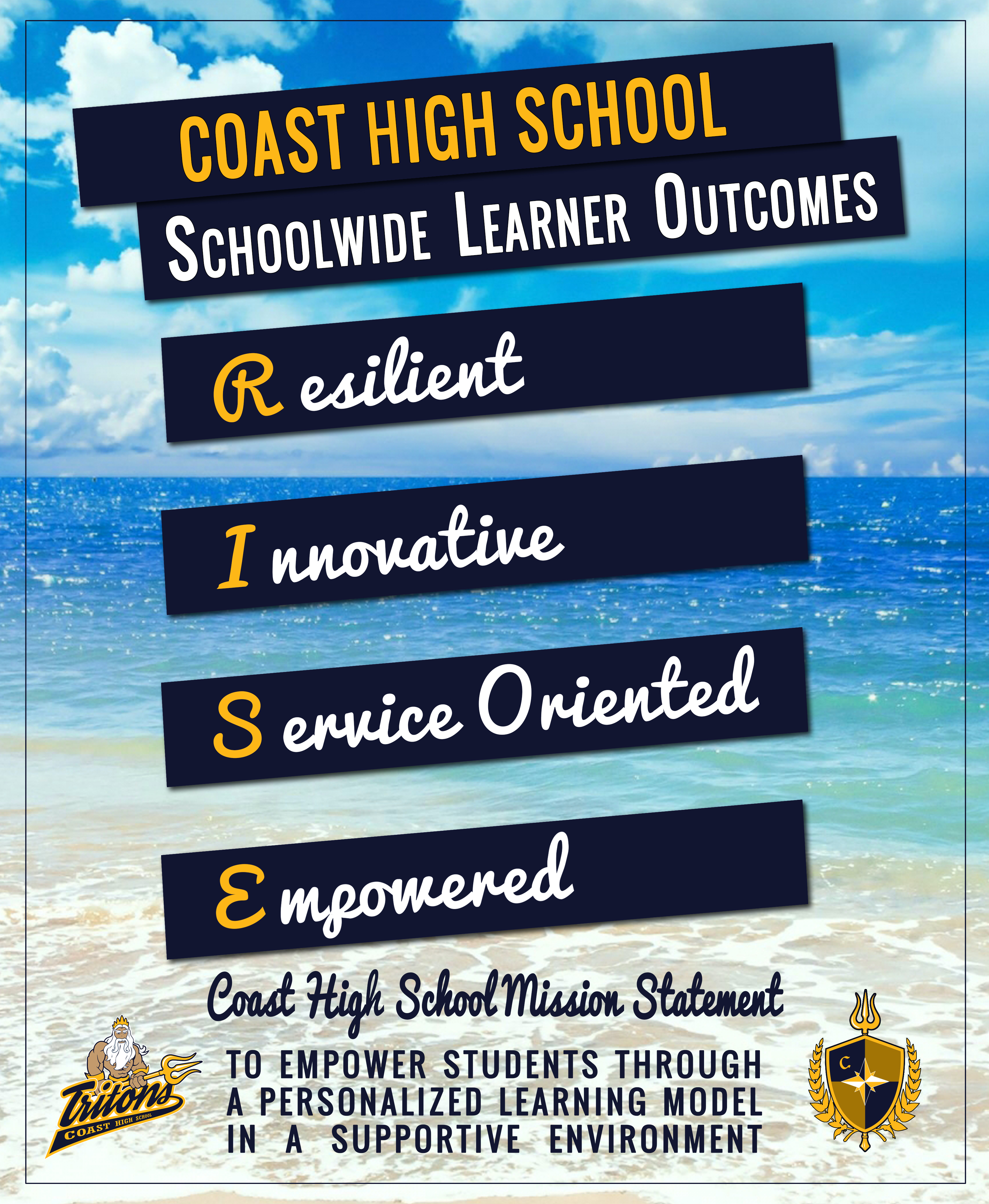 Schoolwide Learning Outcomes